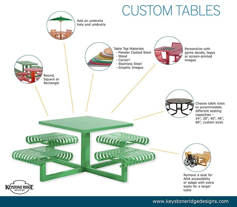 Table set customization options infographic